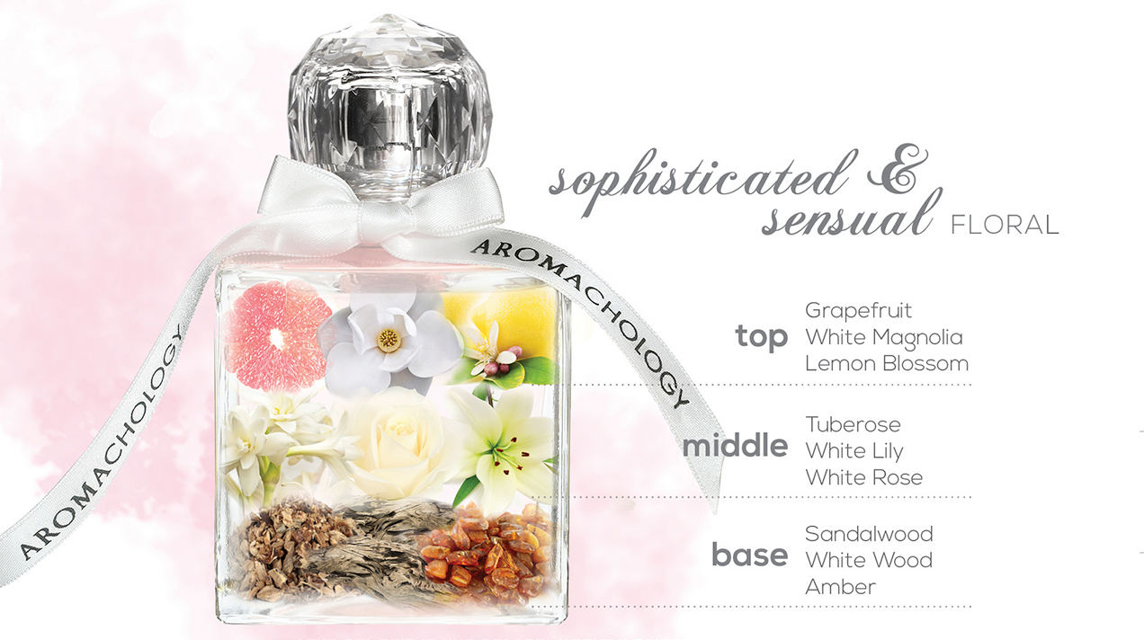 Sophisticated Sensual Layering Set Aromachology